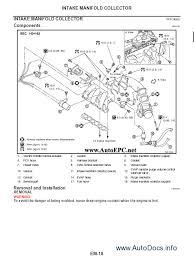 nissan murano z50 series service manual repair manual order u0026 download
