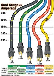 3 tips to consider when choosing an extension cord