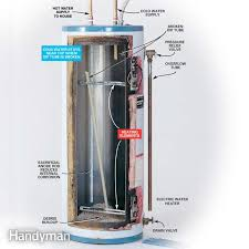 how to install a water heater family handyman
