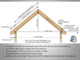 Hip Roof Measurements Roof Framing Calculations Youtube