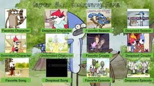 Regular Show Meme - my regular show controversy meme by nerdnorman on deviantart