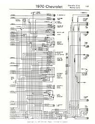 im in need of wiring diagram for both sides of the fuse box in an