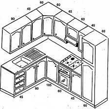 plan amenagement cuisine 10m2 plan amenagement cuisine 10m2 affordable modles de cuisine amnage
