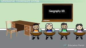 basic geographic terms definitions u0026 examples video u0026 lesson