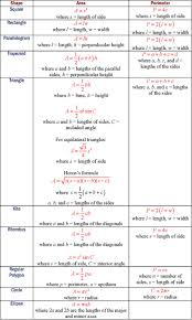 30 60 90 Triangles Worksheet 32 Best Math Help Images On Pinterest Math Help Worksheets And