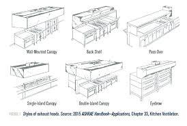 commercial kitchen ventilation design kitchen ventilation design notor me