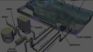 swimming pool piping system plan it hardware swimming pool