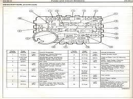 1994 ford explorer fuse box diagram ford aerostar fuse box diagram ford aerostar fuse box diagram