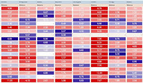 design a html table heatmap png1092x634 500 kb amazing html table cell background color