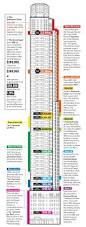 Floor Plans With Cost To Build Estimates by New York City Real Estate High Rise Appraisals New York Magazine