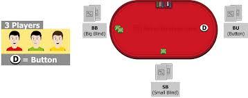 Big Blind Small Blind Spin U0026 Go Beginner Strategy