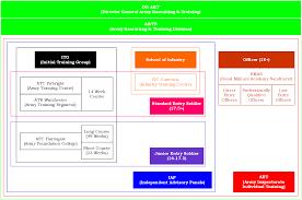 british army phase 1 initial military training u2013 boot camp