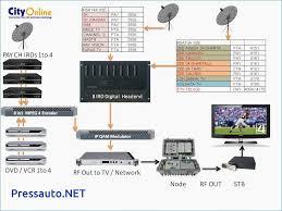 pioneer deh p3800mp wiring diagram wiring diagrams