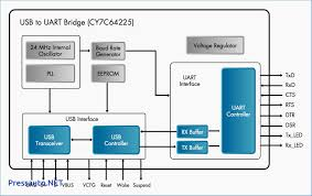 pic usb interface with ft245 u2013 circuit wiring diagrams u2013 pressauto net