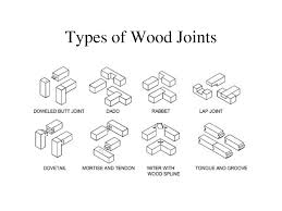 Woodworking Joints Plans by Wood Work Types Of Woodworking Joints Pdf Plans