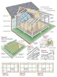covered porch plans diy porch designs covered deck design ideas gabled roof open