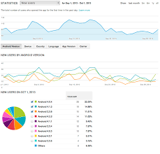 play store developer console developers can now link analytics with play