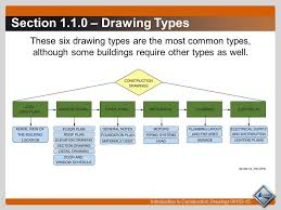 session 1 identifying construction drawings and drawing