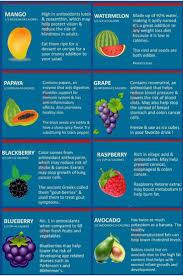 282 best dr sebi images on pinterest health alkaline foods and