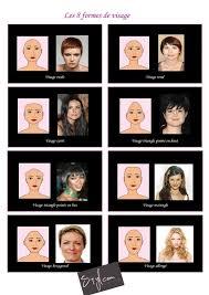 comment choisir sa coupe de cheveux femme 42 best morphologie visage images on form of fashion