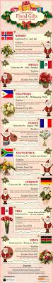 different floral gifts around the world find a florist