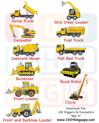 best 25 used construction equipment ideas on pinterest
