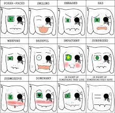 Surprised Meme Face - cctale asriel face meme by creepycolumbus on deviantart
