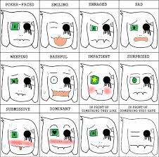 cctale asriel face meme by creepycolumbus on deviantart