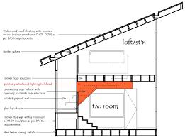 average stair width 7015