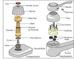 fixing a leaky kitchen faucet best 25 faucet parts ideas on kitchen faucet parts