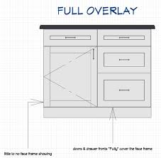 full overlay face frame cabinets overlays doorstyles castleman carpentry cabinet overlays