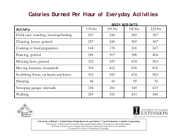 House Cleaning Estimate Form by How Many Calories Burned Cleaning House Bowser Nelson