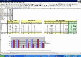 Free Kpi Dashboard Excel Template 100 Excel Dashboard Template Create Excel Dashboard