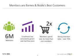 Barnes And Nobles Membership Barnes U0026 Noble Buying Opportunity Or Value Trap Barnes U0026 Noble