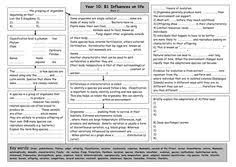 excellent revision aid on respiration with answers included why