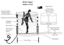 patent us20050159275 complete and portable aquatic exercise