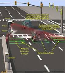 how to beat a red light camera ticket in florida how to beat red light camera ticket florida f74 in wow collection