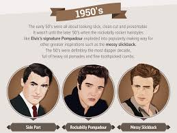 of the hairstyles images how men s hair has changed in 50 years business insider