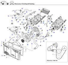 discovery i cooling u0026 heating rovers north classic land rover