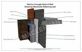 reinforced concrete block work head of retaining walls