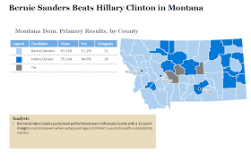 Billings Montana Map by 2016 Montana Democratic Primary Results And Voting Map