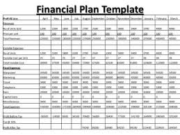 5 year financial plan template small business financial plan