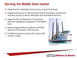 keppel kpely presents at pareto securities annual oil u0026 offshore