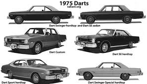 dodge dart plymouth the dodge dart plymouth valiant knockoff