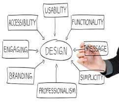 web design home based business your home based business must have a website how to have home