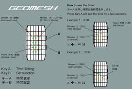 geo mesh tokyoflash geomesh led what time is it again technabob