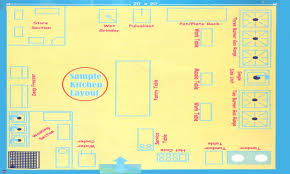 industrial kitchen design layout tag for small commercial kitchen design plans of small kitchen