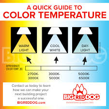 warm blue color lighting color temperature strategies for the home and office