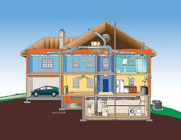 energy efficient homes las vegas homes built tighter with more energy efficient features