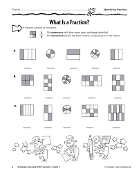 3rd Grade Fractions Worksheets Critical Thinking Activities For Fast Finishers And Beyond